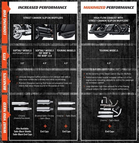 PA_2017_ADM17_Screamin_Eagle_StageI_MilwaukeeEight_Brochure_Stage1_exhaust